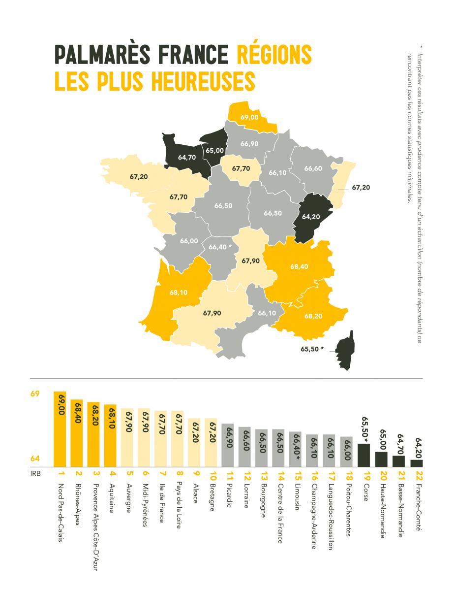 フランス 幸福度 県 ランキング