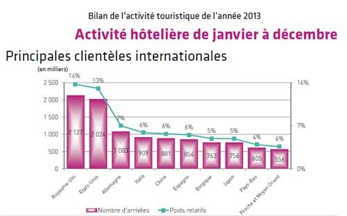 日本観光客 減少 中国 超増大